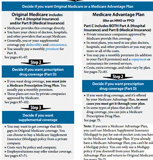 Medicare page 59